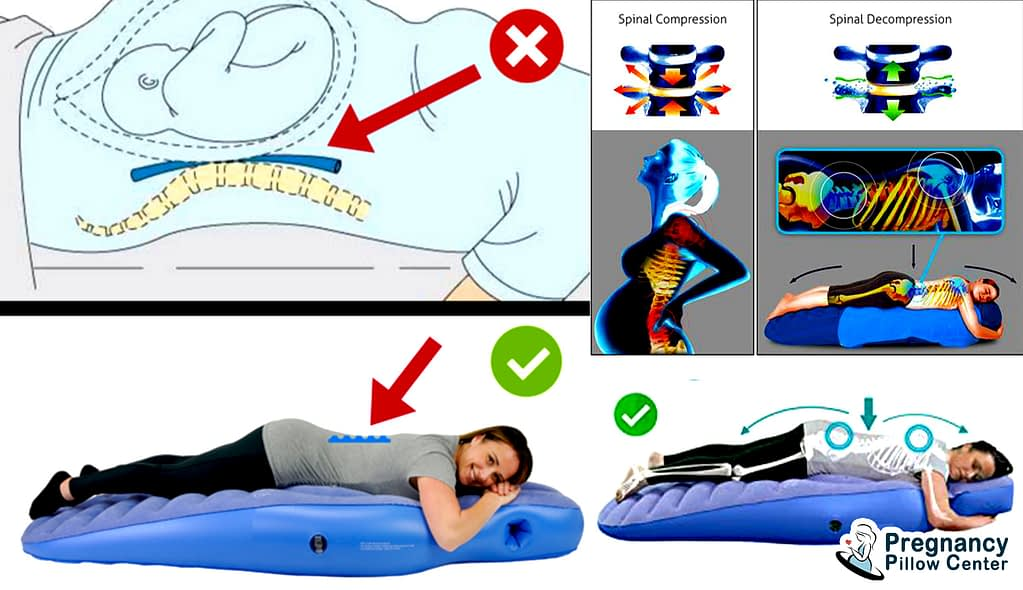 Stomach sleeping pregnancy pillow helps to relax the muscles of the lower and upper back.